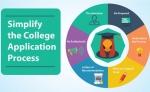 ICAN-SimplifyApplicationProcess-1hc4wgi
